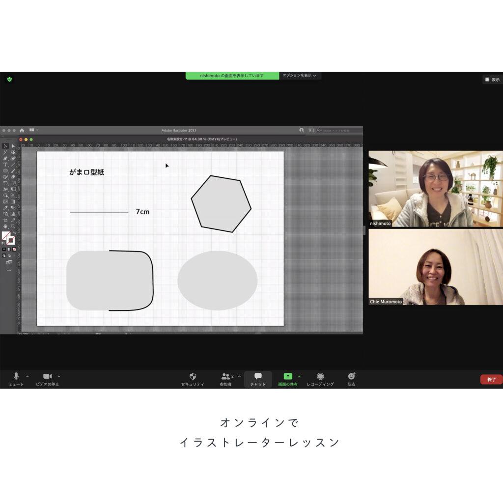 イラストレーターレッスン がまぐちの型紙   写真とデザインのアボカドデザイン5